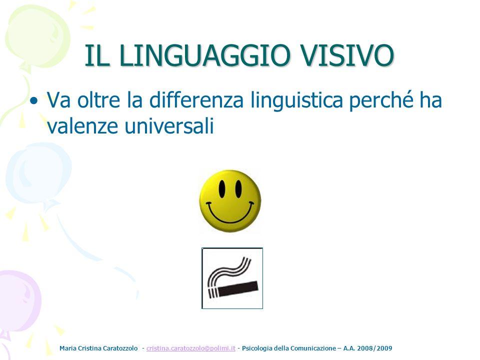 Maria Cristina Caratozzolo - cristina.caratozzolo@polimi.it - Psicologia della Comunicazione – A.A. 2008/2009cristina.caratozzolo@polimi.it Va oltre l