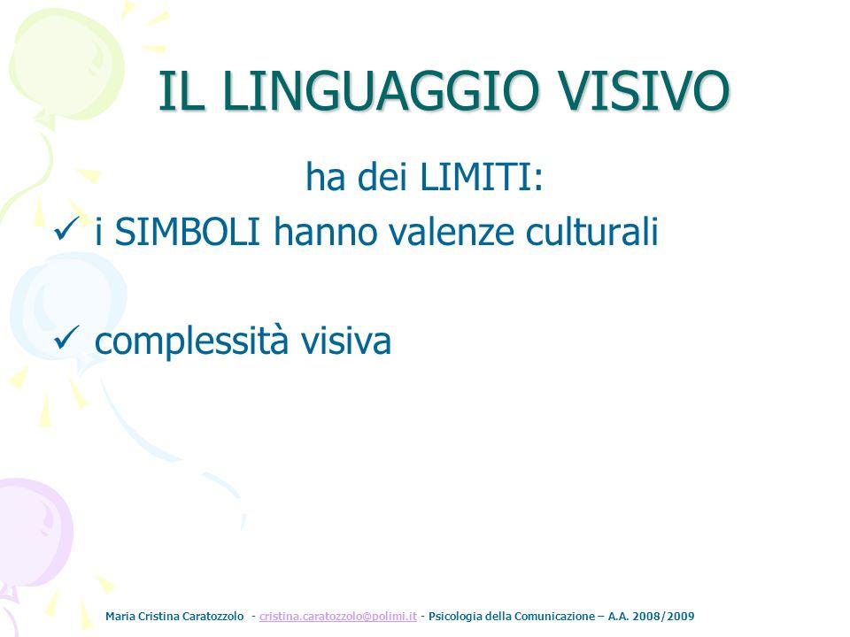 Maria Cristina Caratozzolo - cristina.caratozzolo@polimi.it - Psicologia della Comunicazione – A.A. 2008/2009cristina.caratozzolo@polimi.it IL LINGUAG