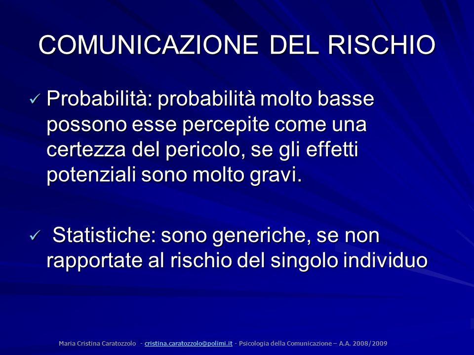 Maria Cristina Caratozzolo - cristina.caratozzolo@polimi.it - Psicologia della Comunicazione – A.A. 2008/2009cristina.caratozzolo@polimi.it COMUNICAZI