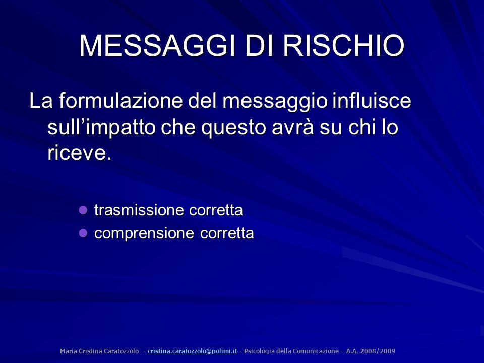 Maria Cristina Caratozzolo - cristina.caratozzolo@polimi.it - Psicologia della Comunicazione – A.A. 2008/2009cristina.caratozzolo@polimi.it MESSAGGI D