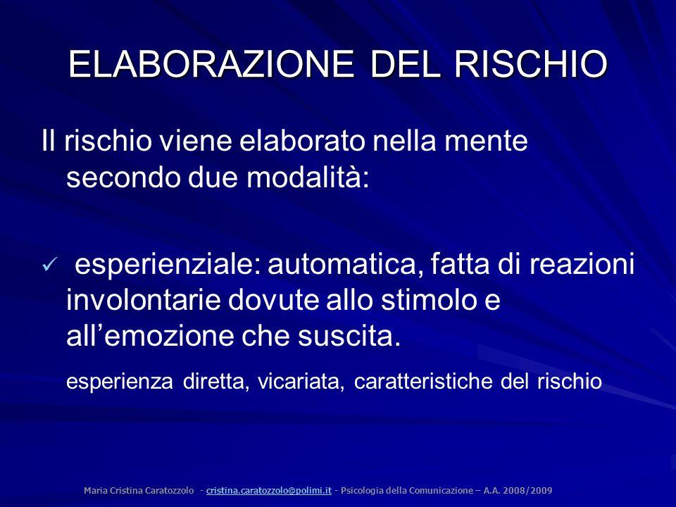 Maria Cristina Caratozzolo - cristina.caratozzolo@polimi.it - Psicologia della Comunicazione – A.A. 2008/2009cristina.caratozzolo@polimi.it ELABORAZIO