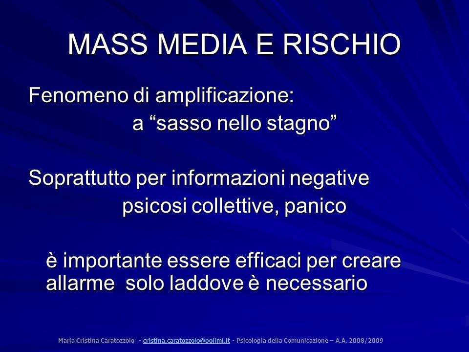 Maria Cristina Caratozzolo - cristina.caratozzolo@polimi.it - Psicologia della Comunicazione – A.A. 2008/2009cristina.caratozzolo@polimi.it MASS MEDIA