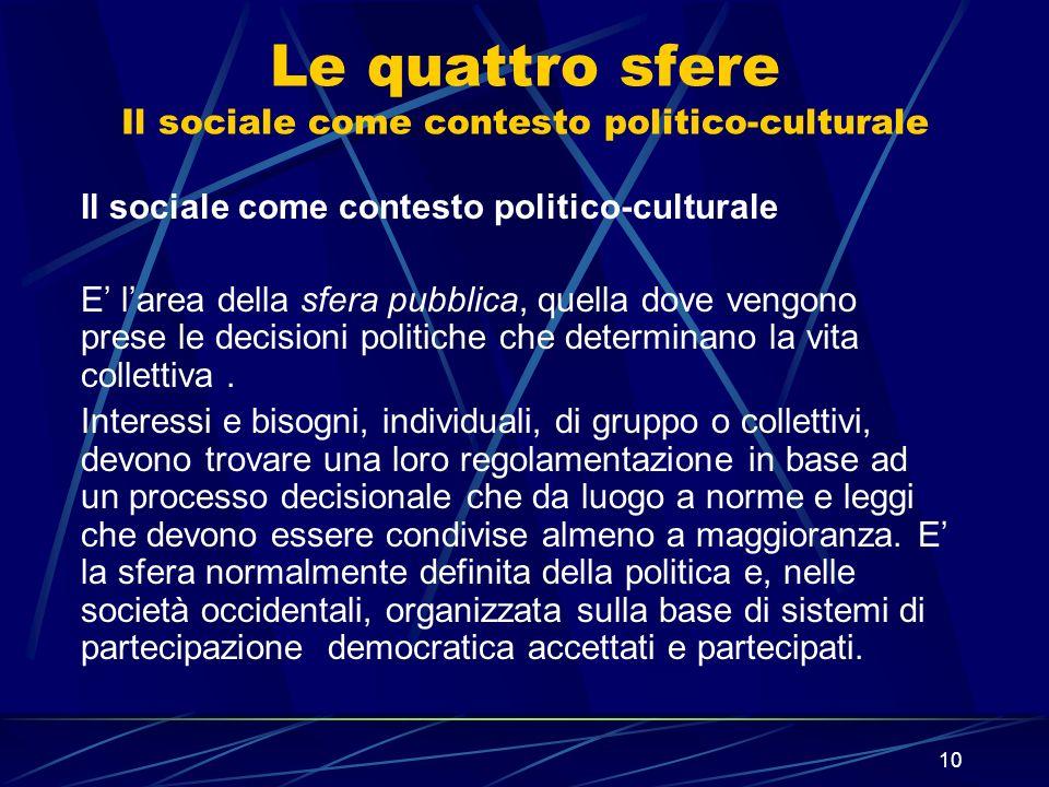 10 Le quattro sfere Il sociale come contesto politico-culturale Il sociale come contesto politico-culturale E larea della sfera pubblica, quella dove