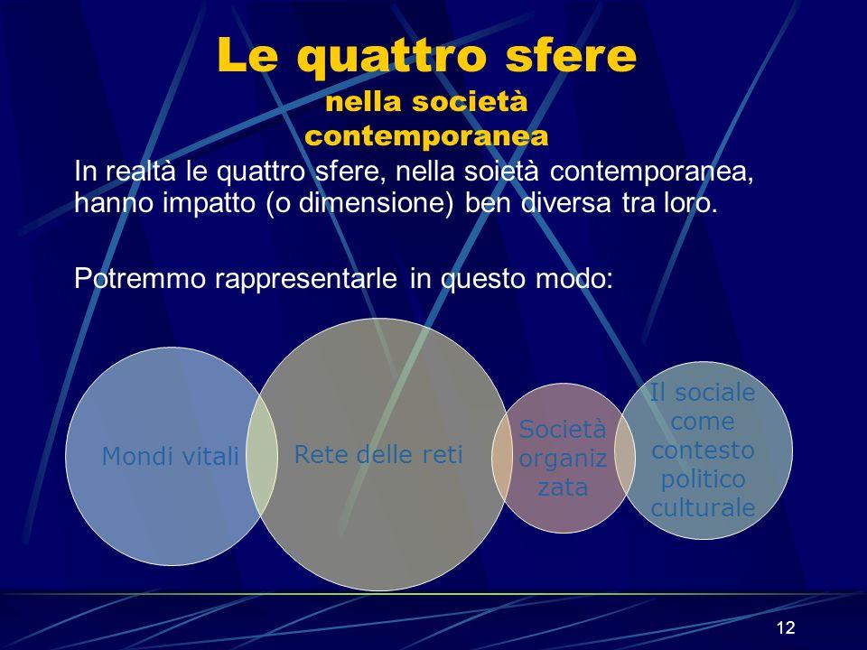 12 In realtà le quattro sfere, nella soietà contemporanea, hanno impatto (o dimensione) ben diversa tra loro. Potremmo rappresentarle in questo modo: