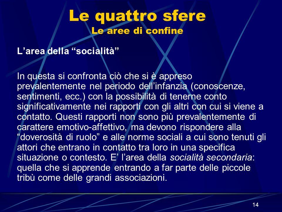 14 Larea della socialità In questa si confronta ciò che si è appreso prevalentemente nel periodo dellinfanzia (conoscenze, sentimenti, ecc.) con la po