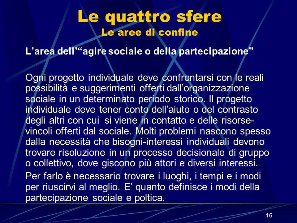 16 Larea dellagire sociale o della partecipazione Ogni progetto individuale deve confrontarsi con le reali possibilità e suggerimenti offerti dallorga