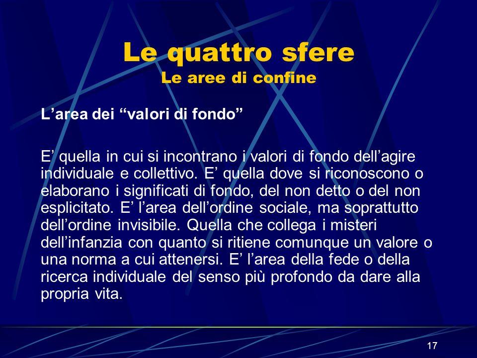 17 Le quattro sfere Le aree di confine Larea dei valori di fondo E quella in cui si incontrano i valori di fondo dellagire individuale e collettivo. E