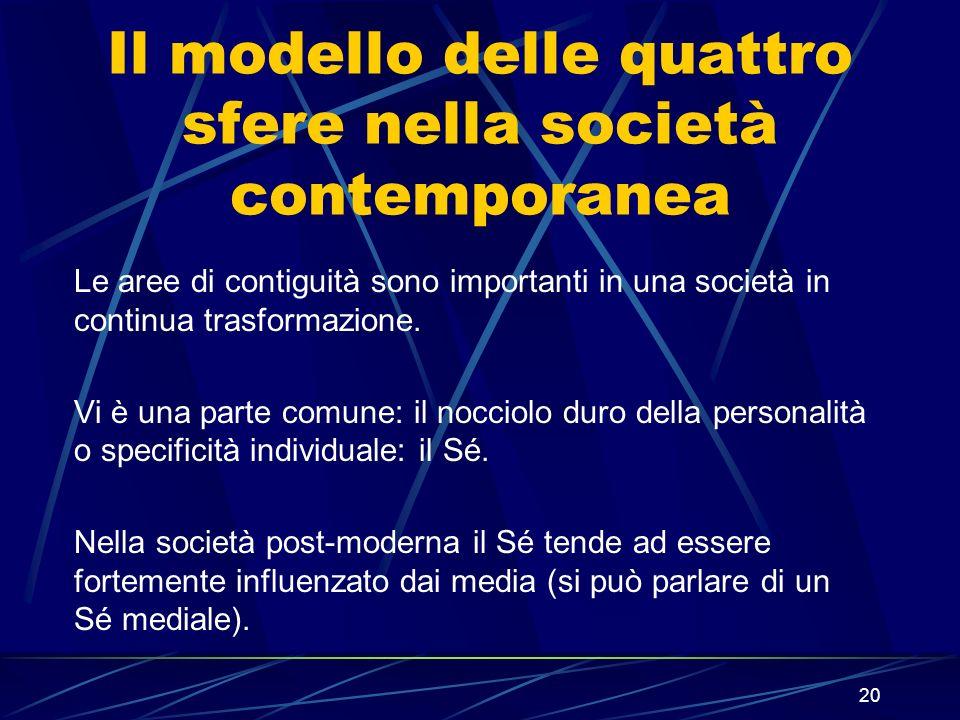 20 Il modello delle quattro sfere nella società contemporanea Le aree di contiguità sono importanti in una società in continua trasformazione. Vi è un
