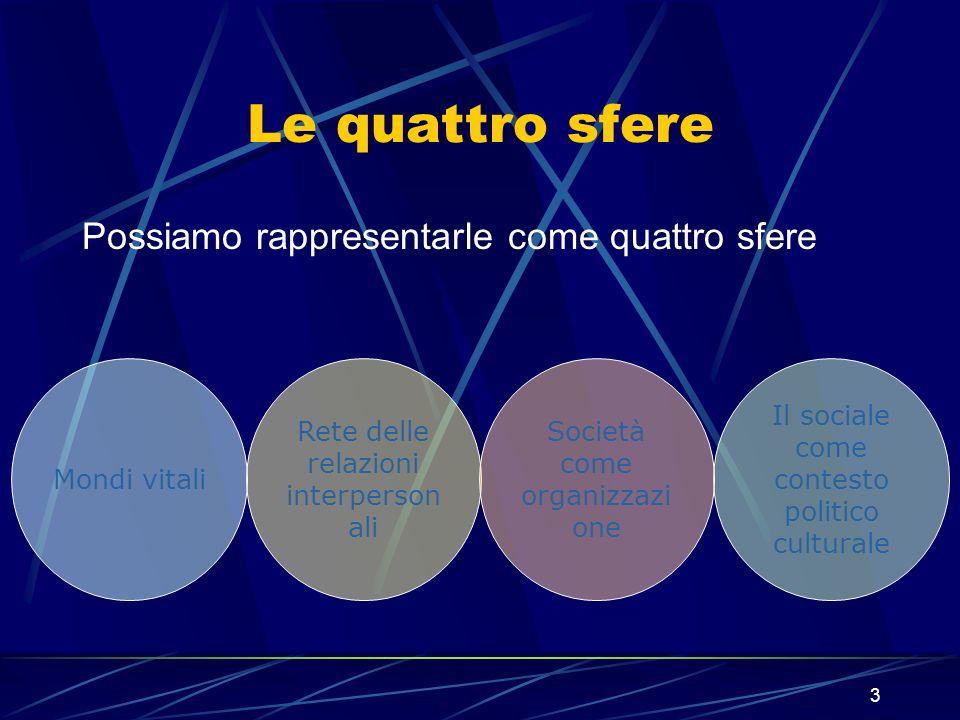 3 Le quattro sfere Possiamo rappresentarle come quattro sfere Mondi vitali Rete delle relazioni interperson ali Il sociale come contesto politico cult