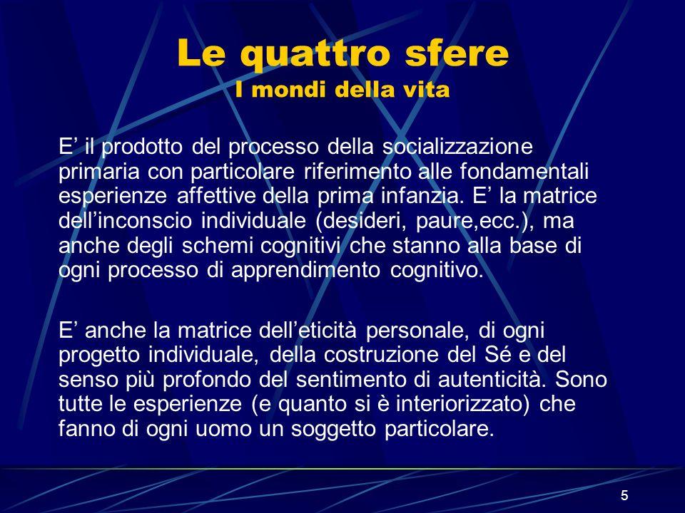 5 Le quattro sfere I mondi della vita E il prodotto del processo della socializzazione primaria con particolare riferimento alle fondamentali esperien