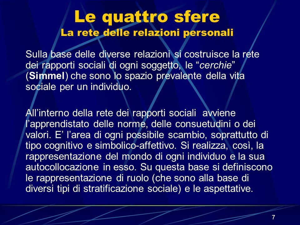 7 Sulla base delle diverse relazioni si costruisce la rete dei rapporti sociali di ogni soggetto, le cerchie (Simmel) che sono lo spazio prevalente de