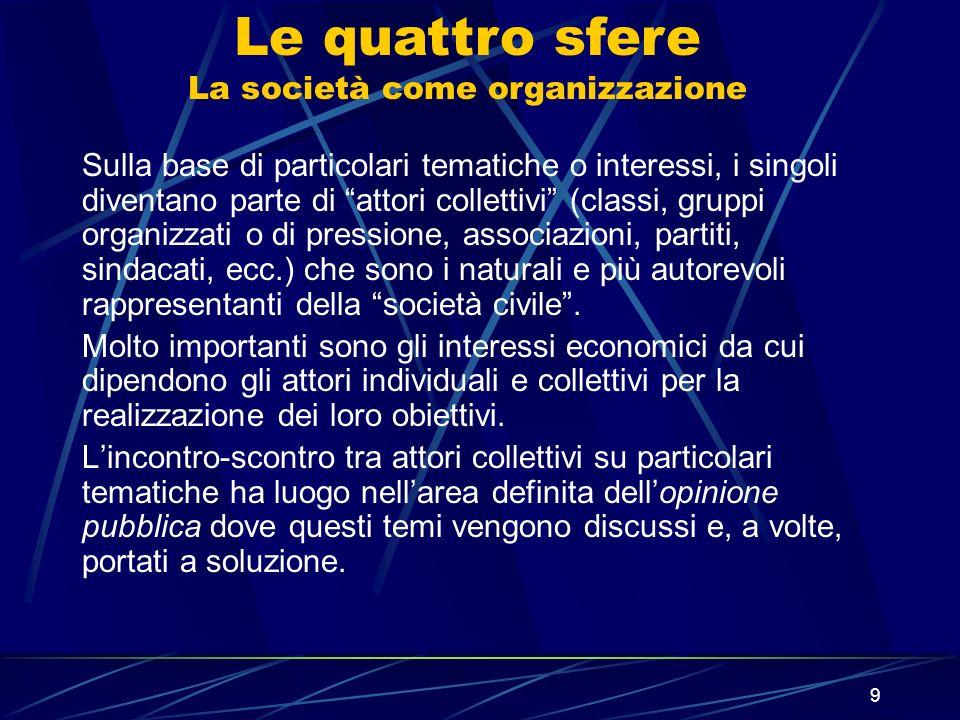 9 Sulla base di particolari tematiche o interessi, i singoli diventano parte di attori collettivi (classi, gruppi organizzati o di pressione, associaz