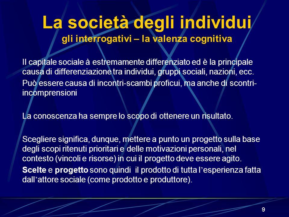 9 La società degli individui gli interrogativi – la valenza cognitiva Il capitale sociale à estremamente differenziato ed è la principale causa di differenziazione tra individui, gruppi sociali, nazioni, ecc.