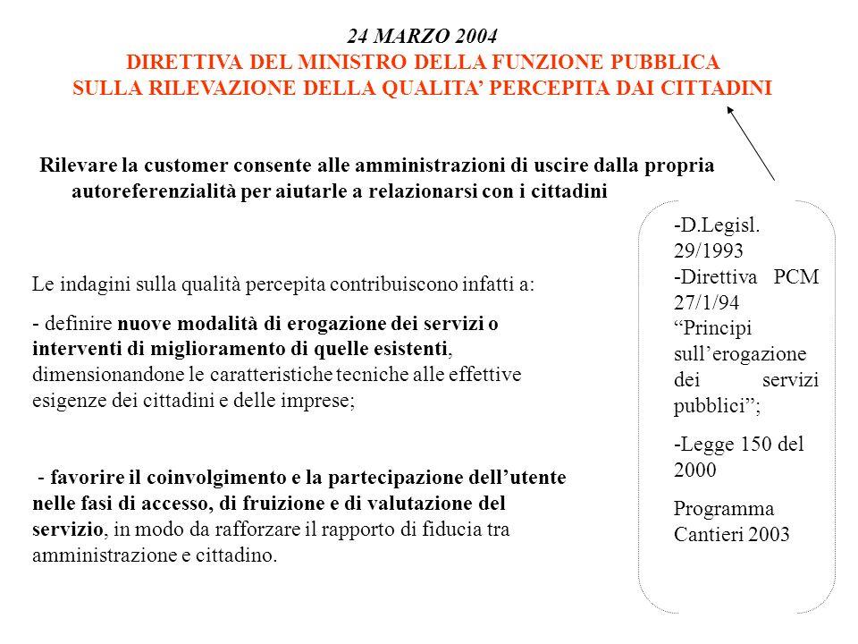 24 MARZO 2004 DIRETTIVA DEL MINISTRO DELLA FUNZIONE PUBBLICA SULLA RILEVAZIONE DELLA QUALITA PERCEPITA DAI CITTADINI Rilevare la customer consente all