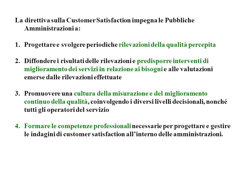 La direttiva sulla Customer Satisfaction impegna le Pubbliche Amministrazioni a: 1.Progettare e svolgere periodiche rilevazioni della qualità percepit