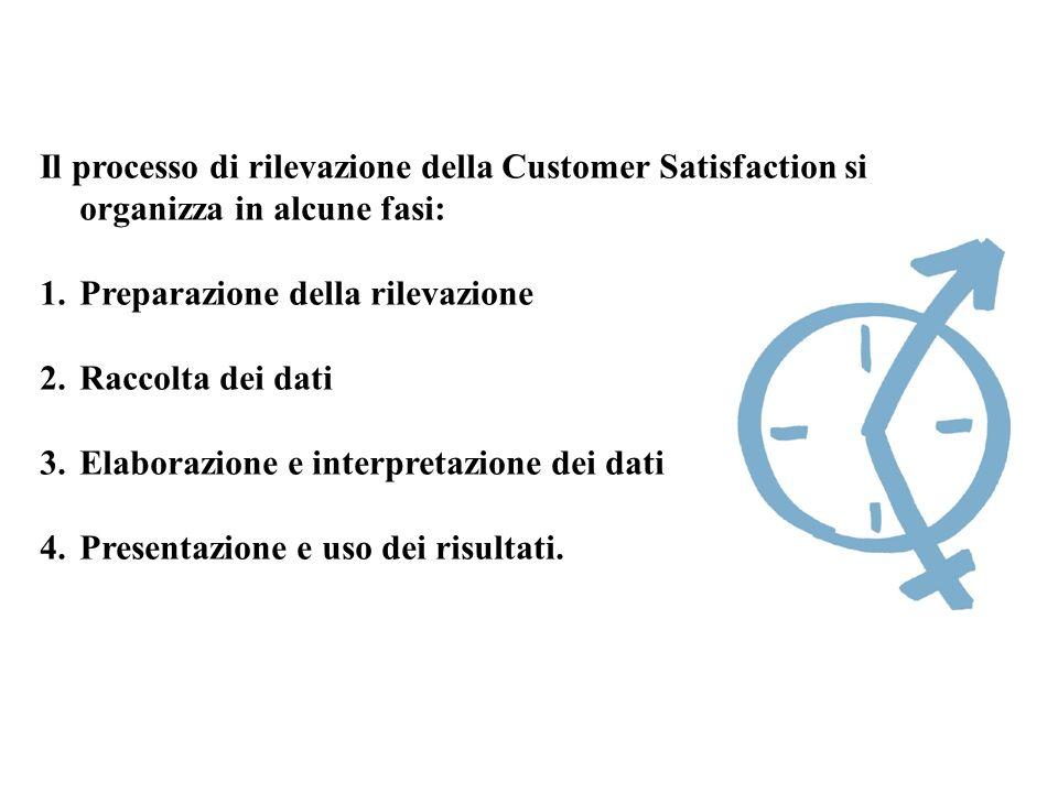 Il processo di rilevazione della Customer Satisfaction si organizza in alcune fasi: 1.Preparazione della rilevazione 2.Raccolta dei dati 3.Elaborazion