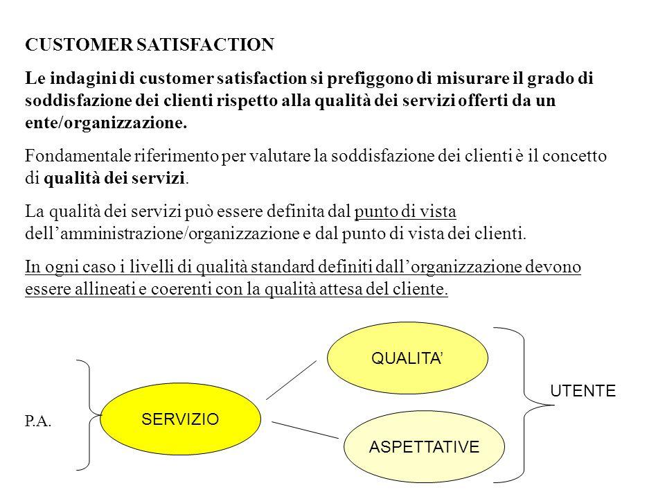 CUSTOMER SATISFACTION Le indagini di customer satisfaction si prefiggono di misurare il grado di soddisfazione dei clienti rispetto alla qualità dei s