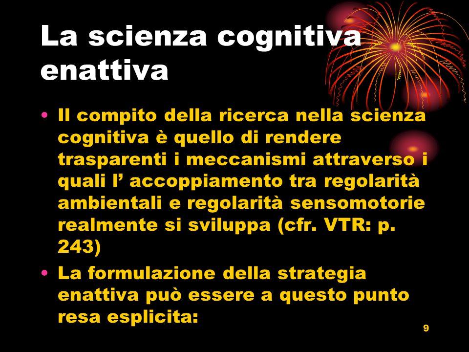 10 Enattivismo cognitivo La cognizione è enazione: una storia di accoppiamento strutturale che produce (enacts) un mondo.
