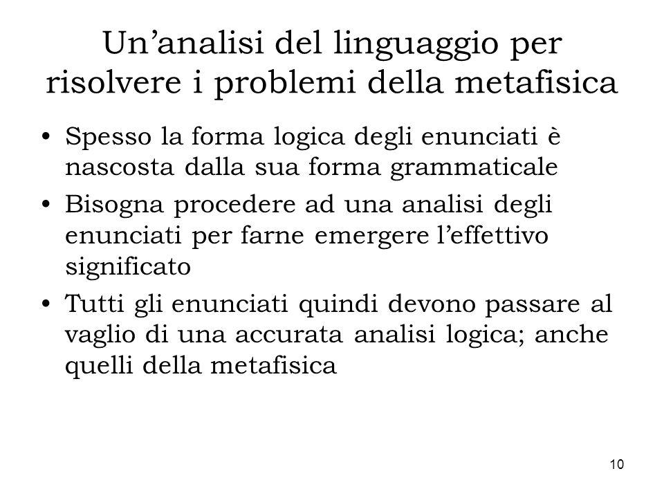 10 Unanalisi del linguaggio per risolvere i problemi della metafisica Spesso la forma logica degli enunciati è nascosta dalla sua forma grammaticale B