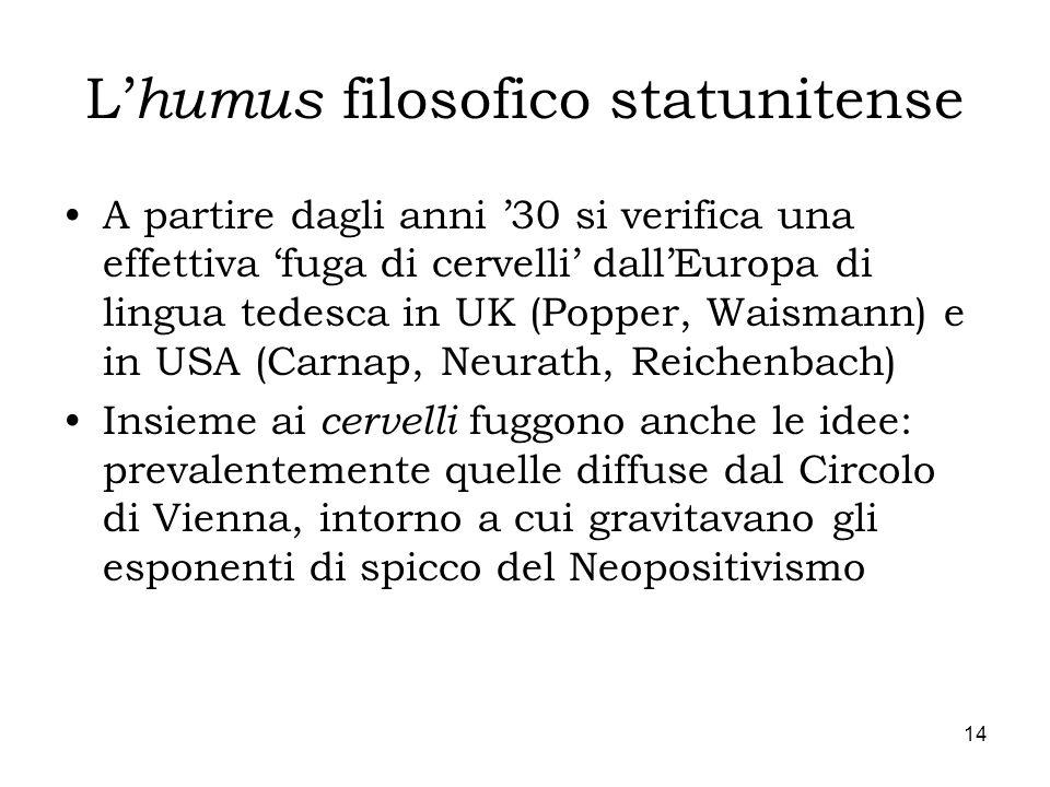 14 L humus filosofico statunitense A partire dagli anni 30 si verifica una effettiva fuga di cervelli dallEuropa di lingua tedesca in UK (Popper, Wais