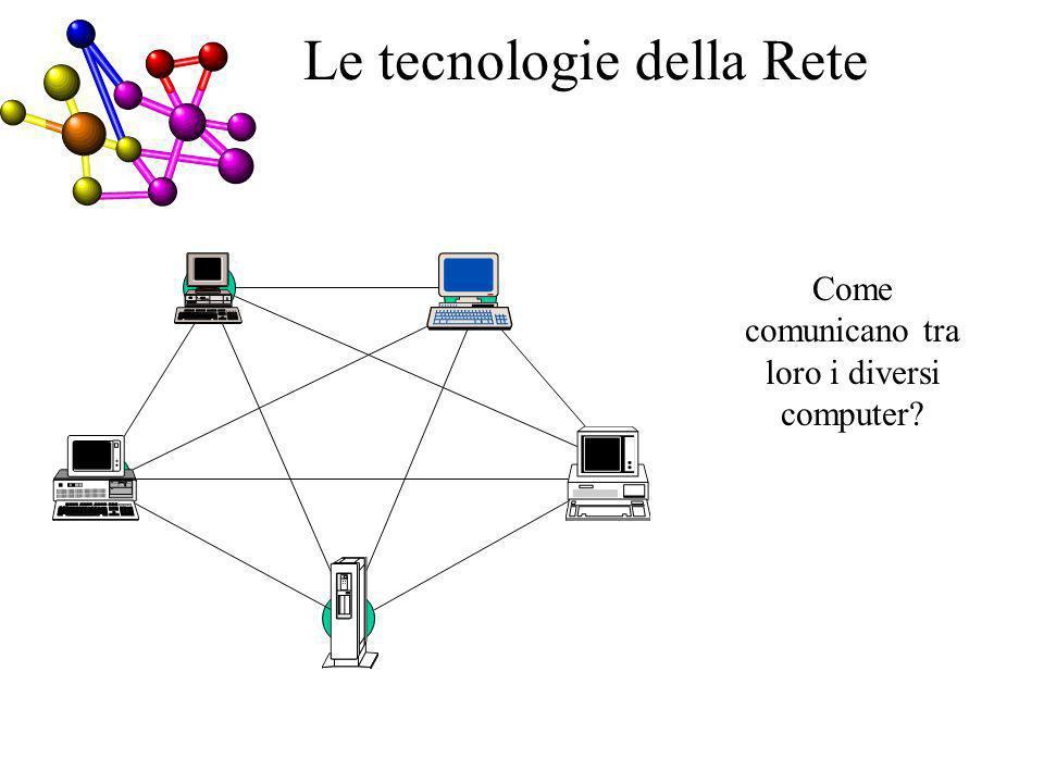 Come comunicano tra loro i diversi computer A B C D E Le tecnologie della Rete