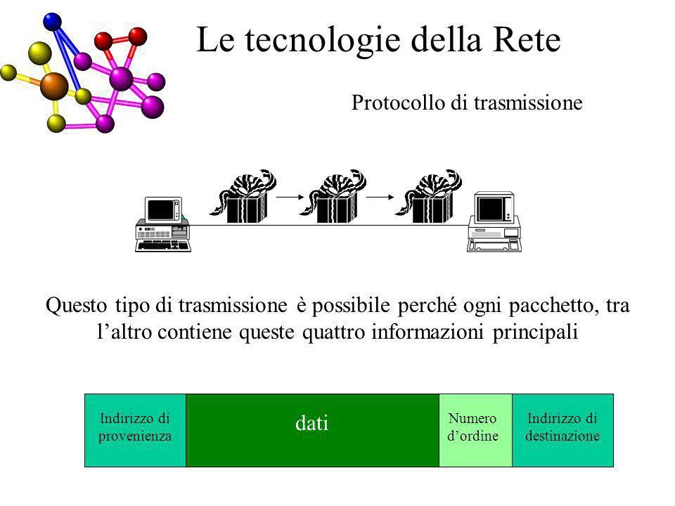Protocollo di trasmissione CE Le tecnologie della Rete Questo tipo di trasmissione è possibile perché ogni pacchetto, tra laltro contiene queste quatt