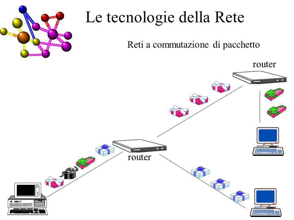 Reti a commutazione di pacchetto Le tecnologie della Rete E router