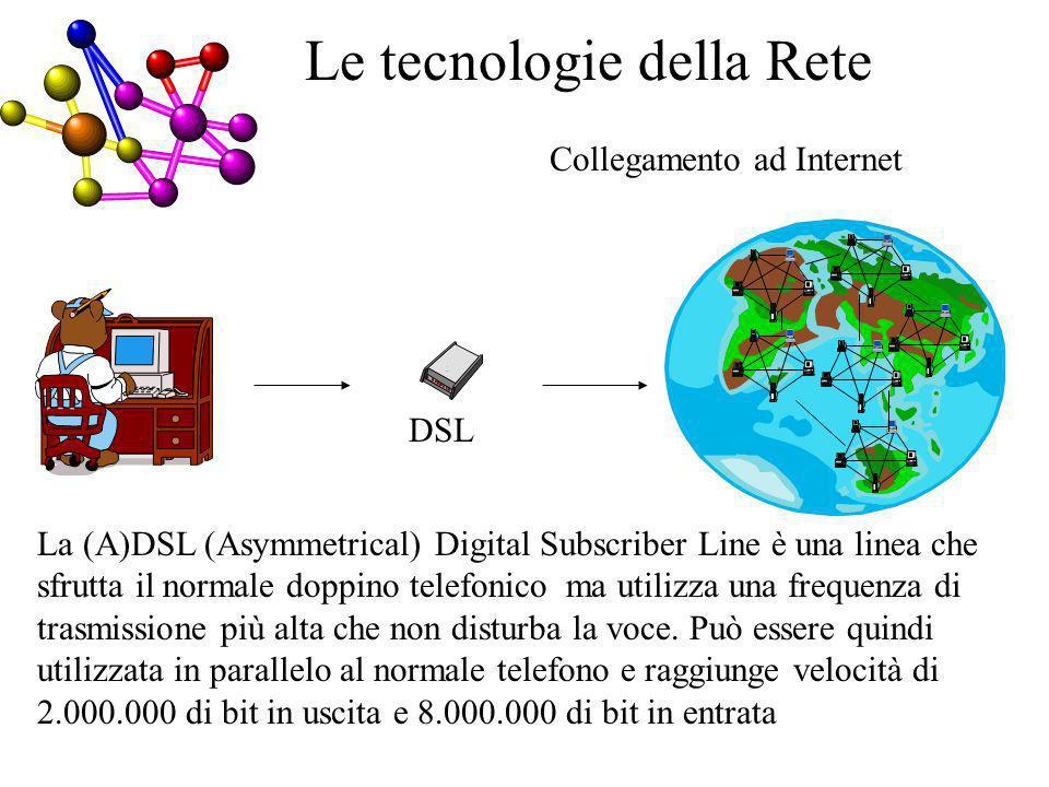 Collegamento ad Internet Le tecnologie della Rete La (A)DSL (Asymmetrical) Digital Subscriber Line è una linea che sfrutta il normale doppino telefonico ma utilizza una frequenza di trasmissione più alta che non disturba la voce.