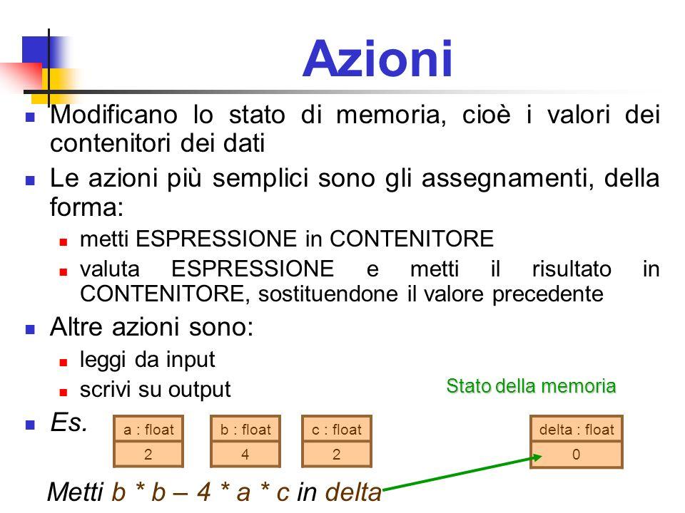 Azioni Modificano lo stato di memoria, cioè i valori dei contenitori dei dati Le azioni più semplici sono gli assegnamenti, della forma: metti ESPRESS