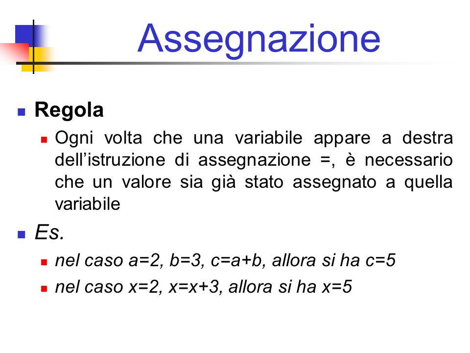 Assegnazione Regola Ogni volta che una variabile appare a destra dellistruzione di assegnazione =, è necessario che un valore sia già stato assegnato
