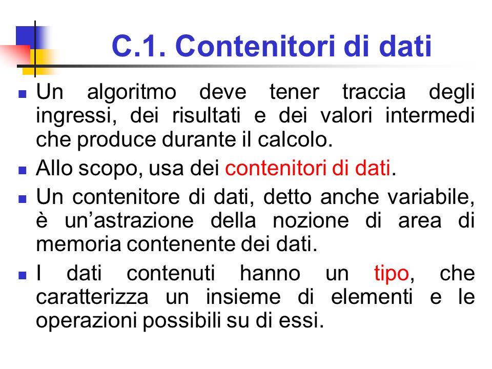 C.1. Contenitori di dati Un algoritmo deve tener traccia degli ingressi, dei risultati e dei valori intermedi che produce durante il calcolo. Allo sco