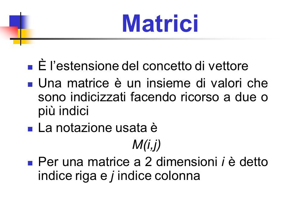 Matrici È lestensione del concetto di vettore Una matrice è un insieme di valori che sono indicizzati facendo ricorso a due o più indici La notazione