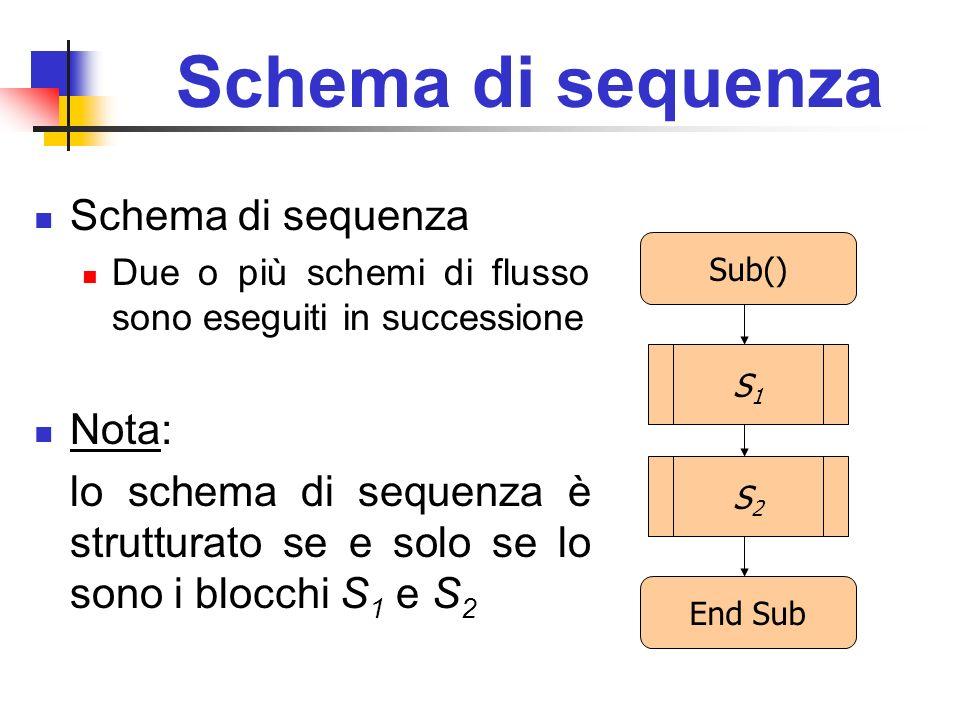 Schema di sequenza Due o più schemi di flusso sono eseguiti in successione Nota: lo schema di sequenza è strutturato se e solo se lo sono i blocchi S