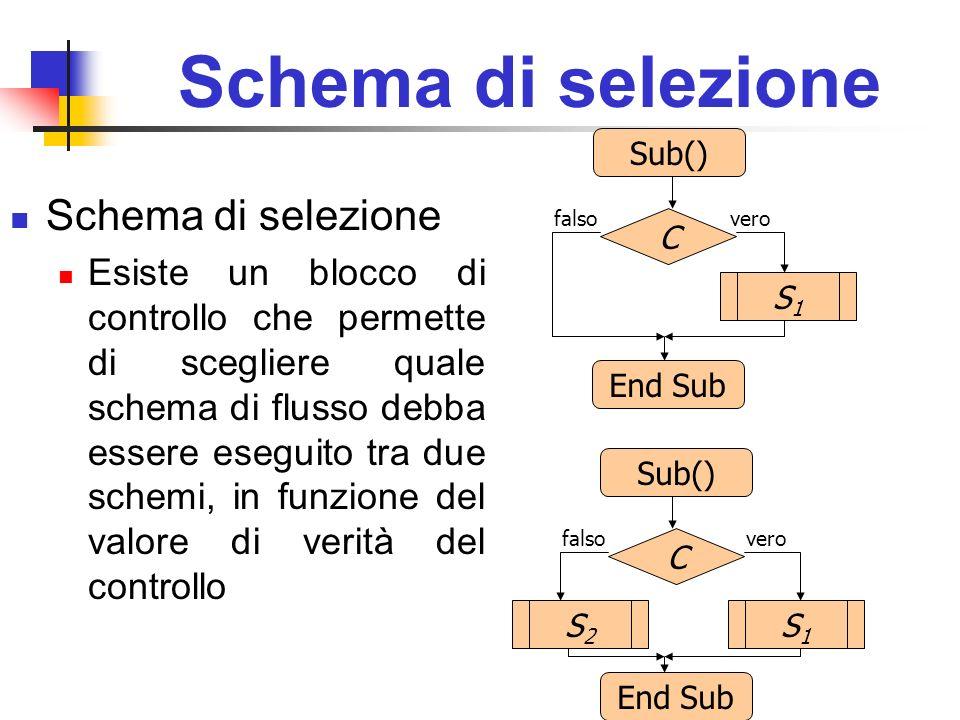 Schema di selezione Esiste un blocco di controllo che permette di scegliere quale schema di flusso debba essere eseguito tra due schemi, in funzione d