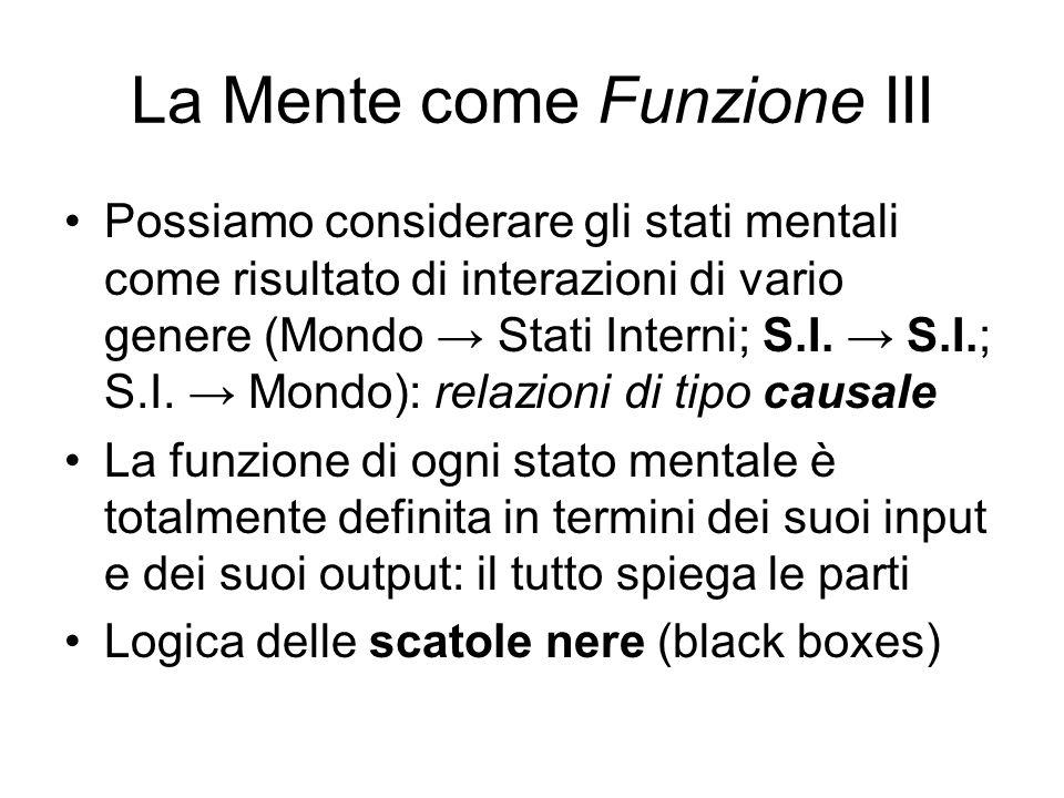 La Mente come Funzione III Possiamo considerare gli stati mentali come risultato di interazioni di vario genere (Mondo Stati Interni; S.I.