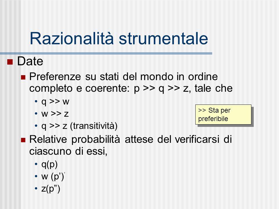 Razionalità strumentale Date Preferenze su stati del mondo in ordine completo e coerente: p >> q >> z, tale che q >> w w >> z q >> z (transitività) Re