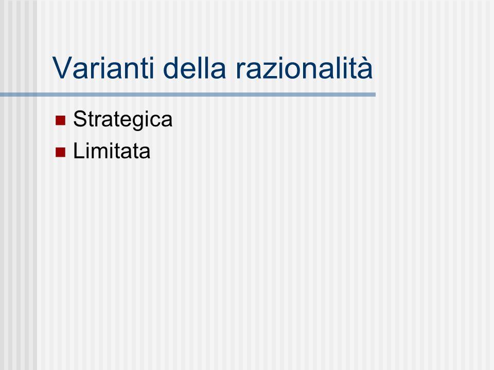 Varianti della razionalità Strategica Limitata