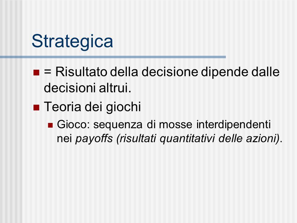 Strategica = Risultato della decisione dipende dalle decisioni altrui. Teoria dei giochi Gioco: sequenza di mosse interdipendenti nei payoffs (risulta