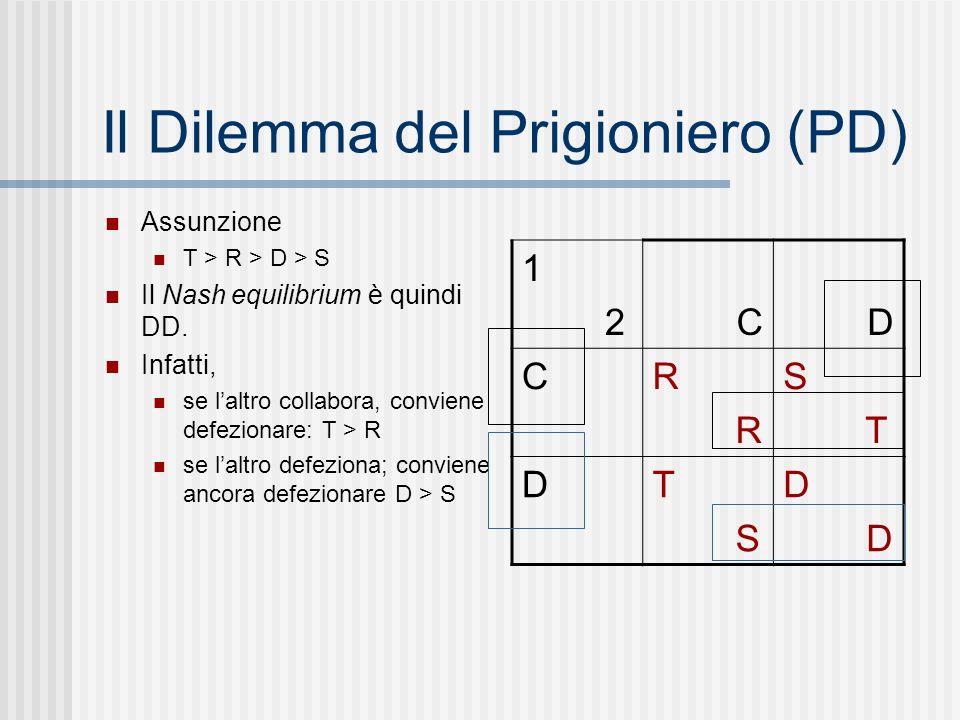 Il Dilemma del Prigioniero (PD) Assunzione T > R > D > S Il Nash equilibrium è quindi DD. Infatti, se laltro collabora, conviene defezionare: T > R se
