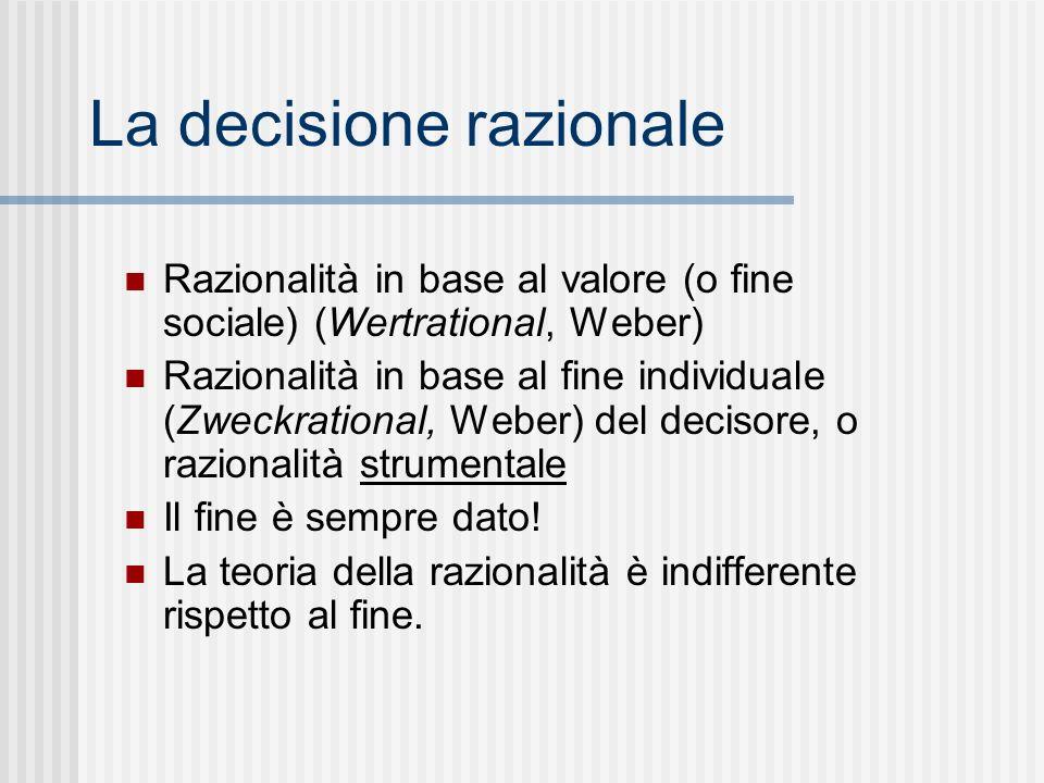 La decisione razionale Razionalità in base al valore (o fine sociale) (Wertrational, Weber) Razionalità in base al fine individuale (Zweckrational, We