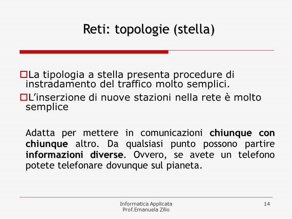 Informatica Applicata Prof.Emanuela Zilio 13 Reti: topologie (stella) Centro stella Ogni dispositivo può accedere in modo indipendente al canale. La t