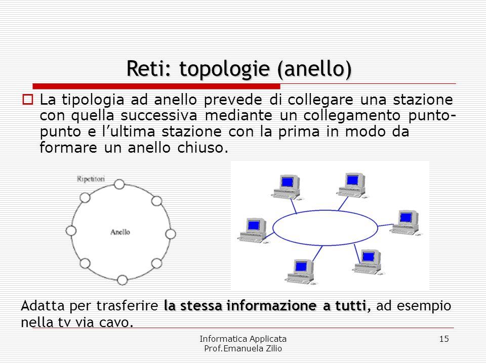 Informatica Applicata Prof.Emanuela Zilio 14 Reti: topologie (stella) La tipologia a stella presenta procedure di instradamento del traffico molto sem