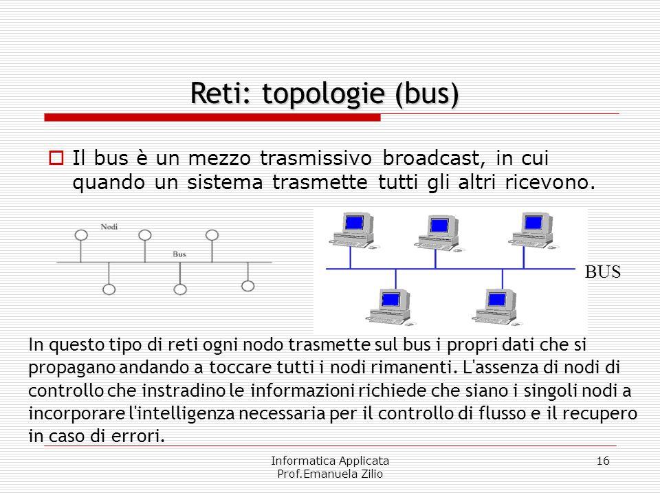 Informatica Applicata Prof.Emanuela Zilio 15 la stessa informazione a tutti Adatta per trasferire la stessa informazione a tutti, ad esempio nella tv