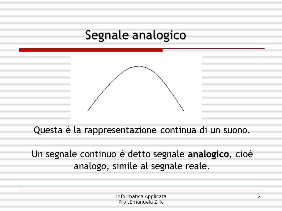 Informatica Applicata Prof.Emanuela Zilio 2 Questa è la rappresentazione continua di un suono.