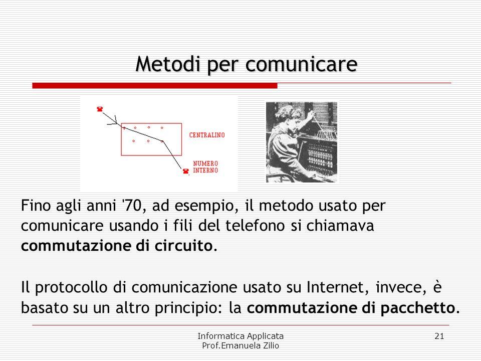 Informatica Applicata Prof.Emanuela Zilio 20 Un tale insieme di regole costituisce un protocollo di comunicazione protocollo di comunicazione. Quanto