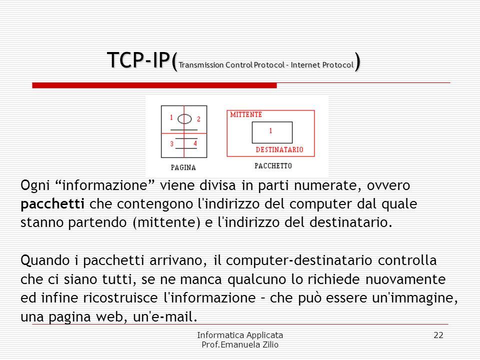 Informatica Applicata Prof.Emanuela Zilio 21 Fino agli anni '70, ad esempio, il metodo usato per comunicare usando i fili del telefono si chiamava com