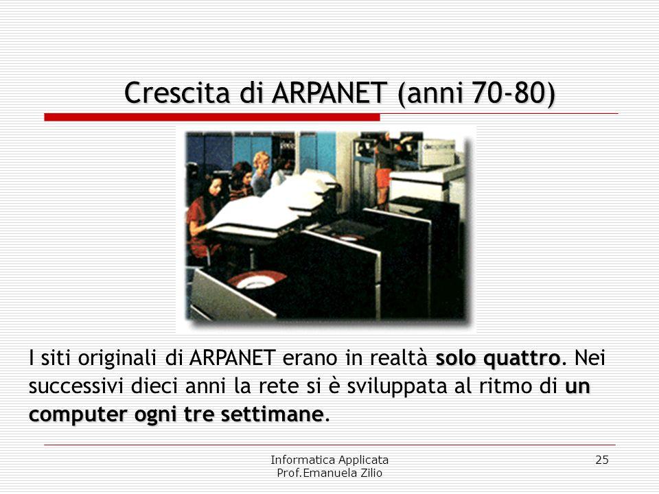Informatica Applicata Prof.Emanuela Zilio 24 centri di ricerca universitari dipartimento della difesa statunitense Tutto inizia con Arpanet, un proget