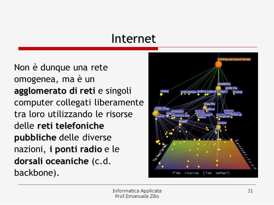 Informatica Applicata Prof.Emanuela Zilio 30 Internet: dettaglio