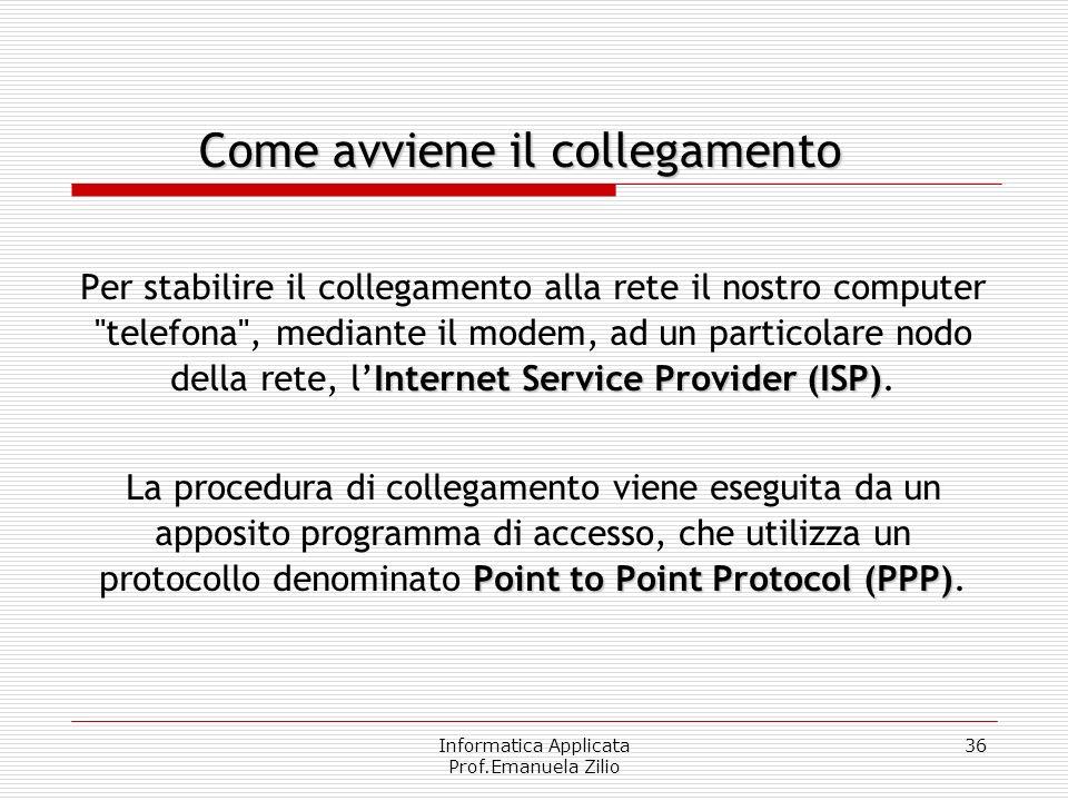 Informatica Applicata Prof.Emanuela Zilio 35 Il modem si mette fra il computer e la presa del telefono di casa, si compra nei negozi di informatica e