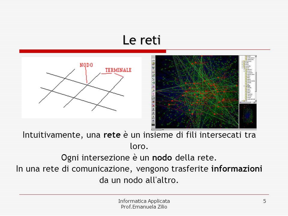 Informatica Applicata Prof.Emanuela Zilio 5 Intuitivamente, una rete è un insieme di fili intersecati tra loro.